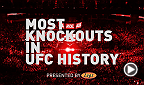 UFC 20: Most Knockouts