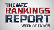 The Rankings Report is a new weekly UFC.com series that gives you, the fans, a more in-depth look into the official UFC rankings. This week Matt Parrino and Frank Mir look ahead to Fight Night Sydney, Uberlandia, and talk Ronda Rousey-Cat Zingano.