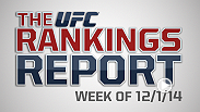 The Rankings Report is a weekly UFC.com series that gives you, the fans, a more in-depth look into the official UFC rankings. This week Matt Parrino and Forrest Griffin look ahead to UFC 181 and answer a fan question.