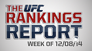 The Rankings Report is a weekly UFC.com series that gives you, the fans, an in-depth look into the official UFC rankings. This week Matt Parrino and Forrest Griffin talk Robbie Lawler, Khabib Nurmagomedov, and look ahead to Fight Night Phoenix/TUF Finale.