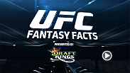 UFC correspondent Megan Olivi gives you your Draft Kings fantasy facts for UFC 186, including an inside look at Demetrious Johnson vs. Kyoji Horiguchi and Michael Bisping vs. CB Dollaway.