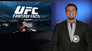 Former UFC Heavyweight Champion Frank Mir breaks down the fantasy facts for Fight Night Chicago's fight card, including the title rematch between TJ Dillashaw and Renan Barao, and the showdown between Jessica Eye and Miesha Tate.