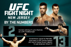 Fight Night New Jersey: By The Numbers Infographic