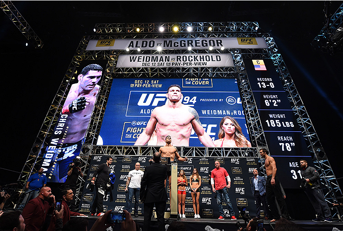 LAS VEGAS, NV - DECEMBER 11:   during the UFC 194 weigh-in inside MGM Grand Garden Arena on December 10, 2015 in Las Vegas, Nevada.  (Photo by Josh Hedges/Zuffa LLC/Zuffa LLC via Getty Images)