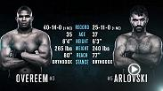 John Gooden and Dan Hardy dissect the facts and the stats of the heavyweight main event matchup between teammates Alistair Overeem and Andrei Arlovski at Fight Night Rotterdam on May 8.